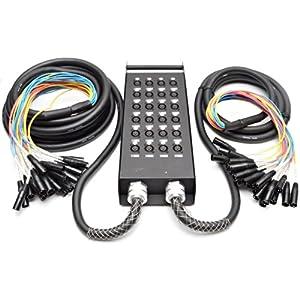 Rack Mountable Channel XLR TRS Combo Send Splitter Snake