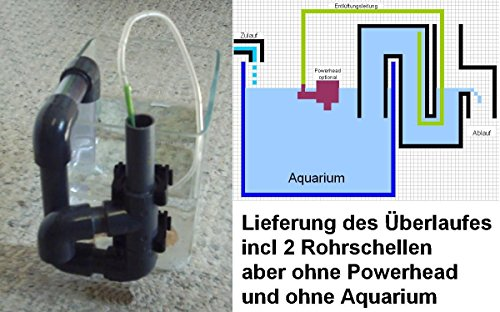 Aquarienberlauf-Ablauf-ohne-Bohrung-Bausatz-25mm