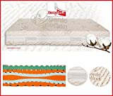 Materasso memory foam singolo 80x200 con tessuto in cotone organico sfoderabile lavabile in lavatrice made in italy