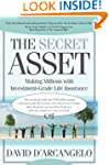 The Secret Asset