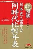総図解 よくわかる 日本史&世界史 同時代比較年表