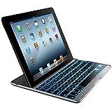 ZAGGkeys Pro Plus Keyboard for Apple iPad 2/3