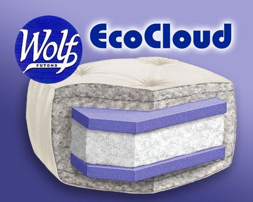 Wolf EcoCloud Futon Mattress (Full) image