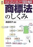 なるほど図解 商標法のしくみ (CK BOOKS)