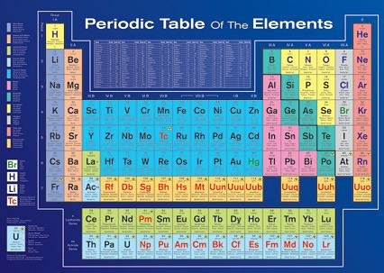 Dark Blue Periodic Table of the Elements Scientific Chart Poster Print (Table Of Elements Chart compare prices)