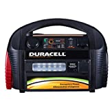 The (AIT0023) Duracell Powerpack 300