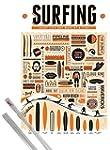 Poster + Hanger: Surfing Poster (36x2...