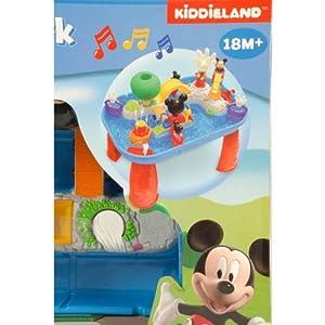 Jeux gratuit mickey mouse - Jeux mickey mouse gratuit ...