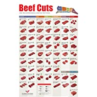 All 4 Meat Chart Posters (Beef Cuts, Pork's Most Popular Cuts, Old Time Butcher Shop Beef, & Old Time Butcher Shop Pork