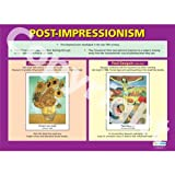 Post Impressionism Art Educational Wall ChartPoster in laminated paper A1 850mm x 594mm