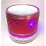 Portable Wireless Bluetooth Mini Stereo Speaker FM Radio USB/MicroSD Red Box