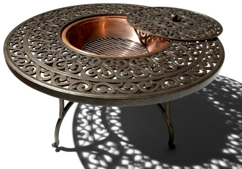 Simple Fire Pits Strathwood St Thomas Cast Aluminum Fire Pit with Table