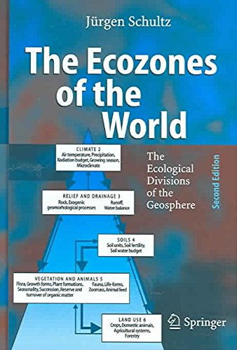the-ecozones-of-the-world-the-ecological-divisions-of-the-geosphere-by-author-jurgen-schultz-publish