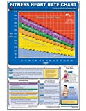 Fitness Heart Rate Chart (Poster)