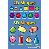 2D & 3D Shapes - Educational Poster Chart