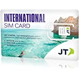 Telestial Passport International SIM Card with USD20.00 Credit for 190 countries