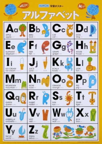 Alphabet Kumon learning posters (education articles)
