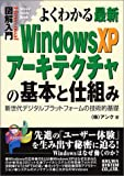 } VWindowsXPA[LeN`{dg\VfW^vbgtH[ZpIb (How]nual Visual Guide Book)