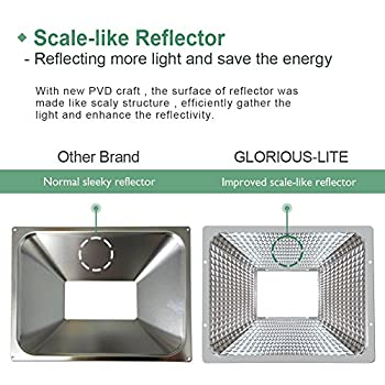 GLORIOUS-LITE LED Flood Light, 100W(500W Halogen Equiv), IP66 Waterproof Outdoor Work Lights, 6500K Daylight White, 8000lm, 110V