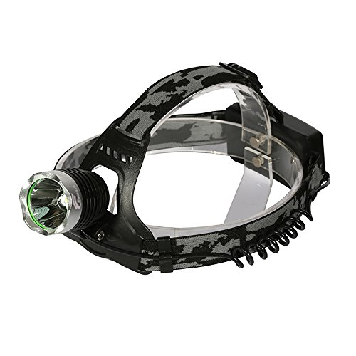 Hausbell Outdoor 1800LM CREE T6 LED Waterproof Headlamp with 2