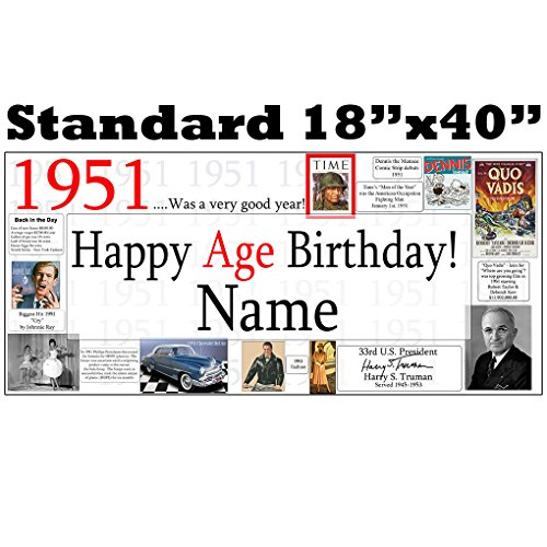 1951 PERSONALIZED BANNER (65 Birthday Party Supplies compare prices)