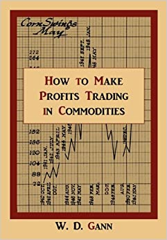 How to make profit in option trading in indian