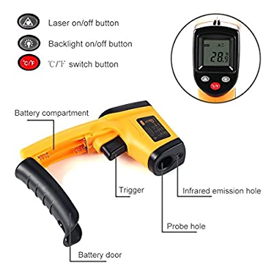 Non-Contact Digital IR Laser Infrared Thermometer