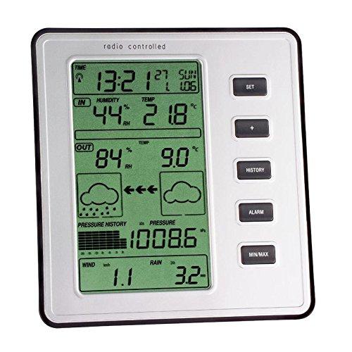 TFA 351077 Funk-Wetterstation STRATOS silber