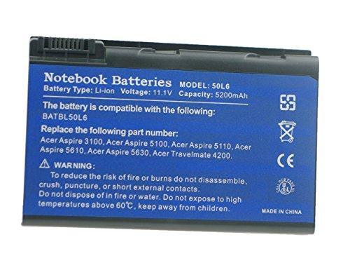 Li-ion Laptop Battery for Acer Batbl50l6 Batbl50l8h Aspire 5112 5632