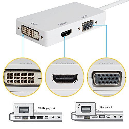 Portable USB LED Flexible Work Ligh…