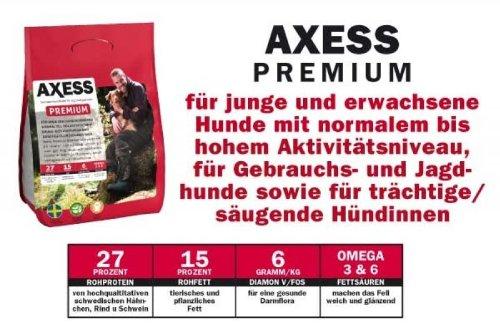 Artikelbild: 15 kg Axess Premium Hundefutter aus Schweden