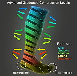 3 Pair EvoNation Men's USA Made Graduated Compression Socks 20-30 mmHg Firm Pressure Medical Quality Knee High Orthopedic Support Stockings Hose - Best Comfort Fit, Circulation, Travel (XL, Navy Blue) (Color: Navy, Tamaño: XL)