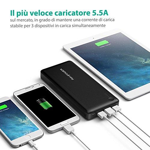 RAVPower Caricabatterie Portabile 26800 mAh