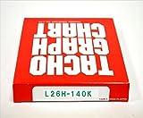 小芝記録紙 ( KOSHIBA ) チャート紙 S-7 【1日用】 140Km/h(26時間) 100枚入リ KL-26-140