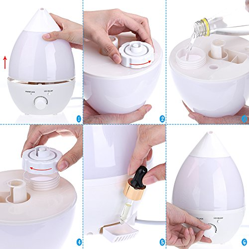 VicTsing-13L-Humidificador-Ultrasnico-Ionizador-Difusor-de-Aroma-de-Forma-Lgrima-LED-Luz-de-7-Color-Perfecto-para-Dormitorio-Hogar-Oficina-Bao-Beb-etc