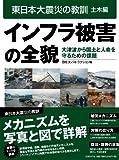 インフラ被害の全貌 (東日本大震災の教訓 土木編)