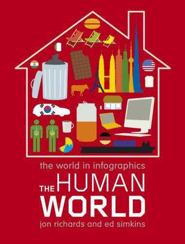 Human World (World in Infographics)