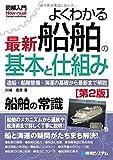 図解入門よくわかる最新船舶の基本と仕組み[第2版] (How‐nual Visual Guide Book)
