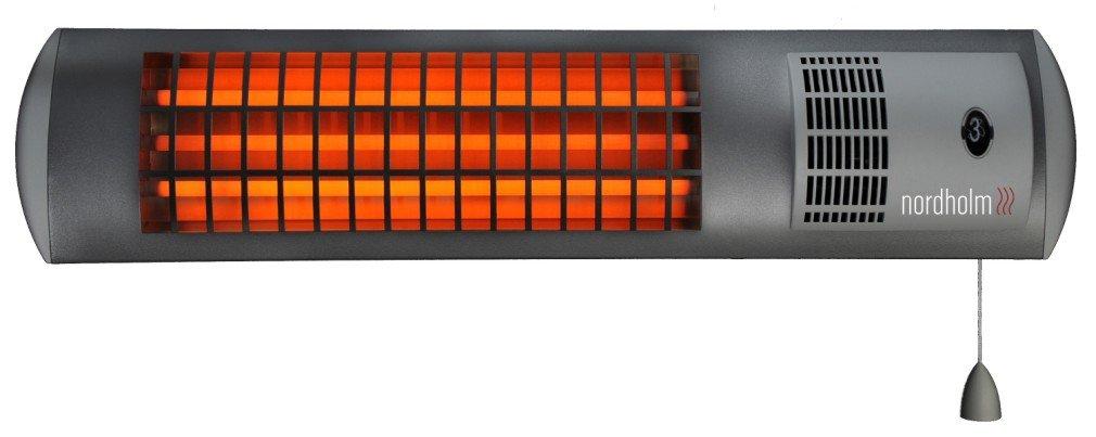 Nordholm IQS 1800 V InfrarotQuarzstrahler Jetheizer 1800 mit Lüfter  BaumarktKundenbewertung und weitere Informationen