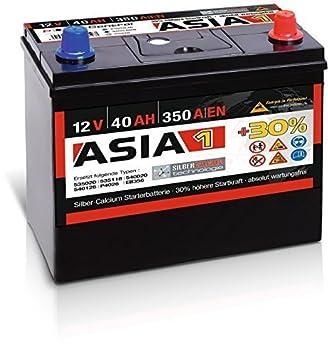 autobatterie midac hyperbolis 82ah 720a auto hyeliras. Black Bedroom Furniture Sets. Home Design Ideas