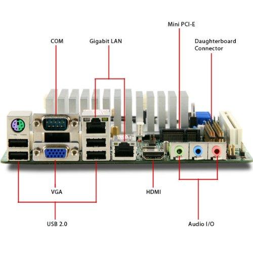 Jetway NF9D-2550 Intel Atom D2550 Dual LAN Mini-ITX Motherboard w/ HDMI,  LVDS