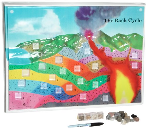 American Educational Rock Cycle Model Activity Set