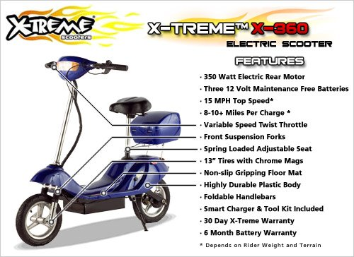 51B-IT9ks-L Xtreme Electric Scooter Wiring Diagram on electric scooters for adults, electric scooter parts, electric scooter repair, electric window wiring diagram, electric skateboard diagram, electric scooter manuals, electric scooter drive system, electric scooter assembly, pinout diagrams, electric scooter motor, electric scooter specifications, electric scooter engine, gas scooter diagrams, electric scooter suspension, electric scooters 30 mph, electric scooter frame, electric scooter schematics, electric scooter drawings, electric scooter brakes,