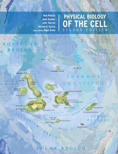 Physical Biology of the Cell