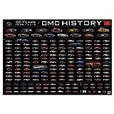 ★ CMC CMC 20周年ポスター (MCMC20)ミニカー雑貨