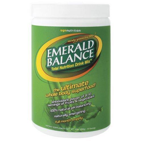 Vitamin Daily Intake