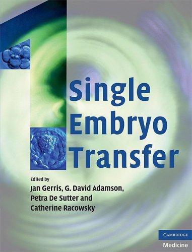 Single Embryo Transfer
