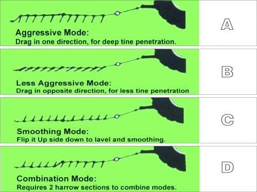"""Chain Harrow 4 x 4 Variable Action Drag - Overall Length 90"""""""