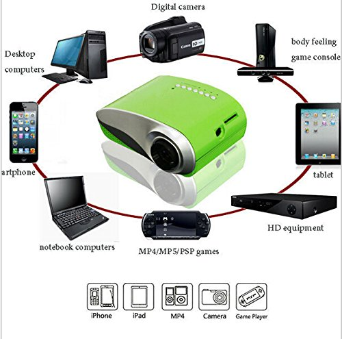Mini Shop® Newest Home Theater Cinema Projector Led Multimedia Portable Video Pico Micro Small Mini Projector With Hdmi Usb Sd Av Vga Tv Interface For Pc & Laptop(Green)