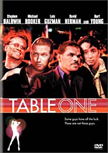 Table One [Import]